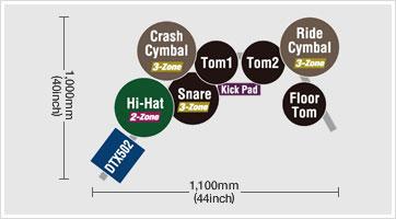 Yamaha DTX582 электронные барабаны купить