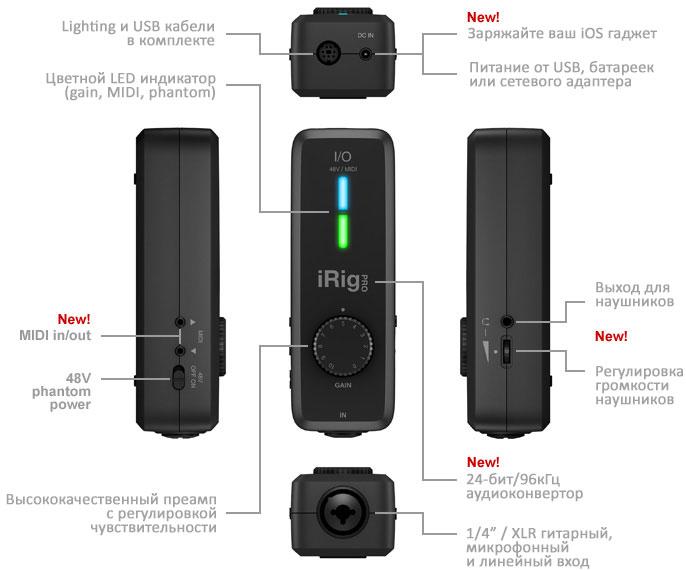 IK Multimedia iRig PRO I/O - JAM.UA