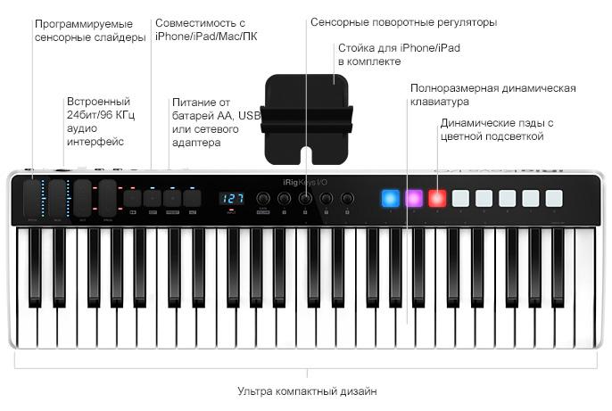 IK Multimedia IRig Keys I/O - JAM.UA