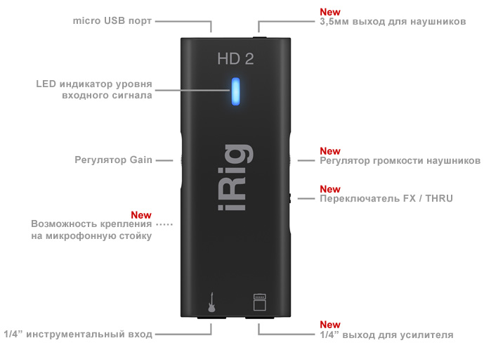 iRig HD2 аудиоинтерфейс процессор для гитары купить в Украине