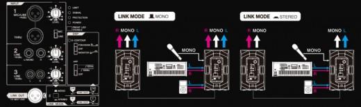 Yamaha DXR onboard mixer