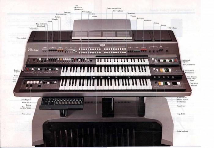Yamaha GX-1 синтезатор