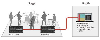 Yamaha R Remote приложение для Windows