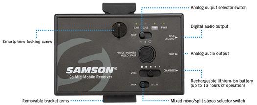 Samson Go Mic Mobile - JAM.UA