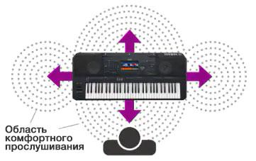 Yamaha PSR-SX900 - JAM.UA
