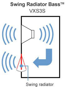 Yamaha VXS-3S JAM.UA